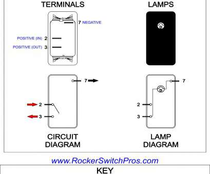 carling toggle switch wiring diagram Carling Technologies Rocker Switch Wiring Diagram Reference Carling Technologies Rocker Switch Wiring Diagram, Throughout Carling Toggle Switch Wiring Diagram Practical Carling Technologies Rocker Switch Wiring Diagram Reference Carling Technologies Rocker Switch Wiring Diagram, Throughout Ideas