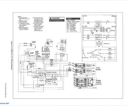 carrier furnace wiring diagram Wiring Diagram, Carrier, Furnace Fresh Carrier Furnace Wiring Diagram Inspirational Carrier thermostat Carrier Furnace Wiring Diagram Creative Wiring Diagram, Carrier, Furnace Fresh Carrier Furnace Wiring Diagram Inspirational Carrier Thermostat Solutions