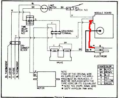 Terrific Carrier Furnace Wiring Diagram Best Carrier Furnace Wiring Diagram Wiring Cloud Hisonuggs Outletorg