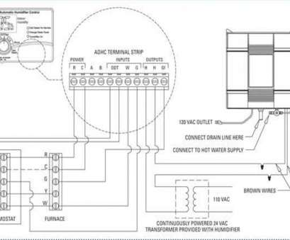 carrier infinity thermostat wiring diagram new qadkn 19 carrier  infinity thermostat wiring diagram, viewki
