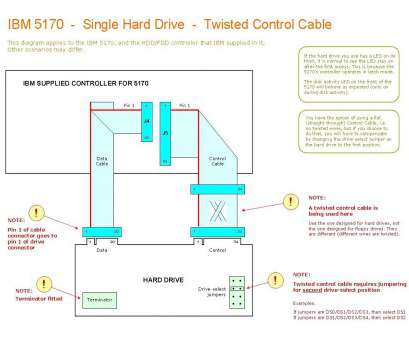 cat 3 wiring diagram rj45 Cat 3 Wiring Diagram Rj45 Very Best Sample Cool Telephone Wire In At Throughout Cat 3 Wiring Diagram Rj45 Brilliant Cat 3 Wiring Diagram Rj45 Very Best Sample Cool Telephone Wire In At Throughout Ideas