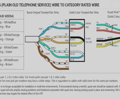 cat 3 wiring diagram rj45 inspirational of telephone jack wiring diagram cat5 phone, 5, rh strategiccontentmarketing co Cat5 Cable Diagram, 5 to, 3 Diagram Cat 3 Wiring Diagram Rj45 Practical Inspirational Of Telephone Jack Wiring Diagram Cat5 Phone, 5, Rh Strategiccontentmarketing Co Cat5 Cable Diagram, 5 To, 3 Diagram Galleries