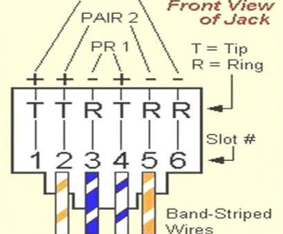 Rj25 Wire Diagram - List of Wiring Diagrams Cat Wiring Diagram on