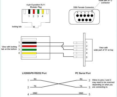 cat 3 wiring diagram rj45 rj45 to rj11 pinout diagram latest cable wiring wiring diagrams rh sbrowne me rj11 connector pinout rj11 connector wiring diagram Cat 3 Wiring Diagram Rj45 Most Rj45 To Rj11 Pinout Diagram Latest Cable Wiring Wiring Diagrams Rh Sbrowne Me Rj11 Connector Pinout Rj11 Connector Wiring Diagram Photos