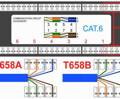 cat 3 wiring diagram rj45 Rj45 Wiring Diagram Cat5e Wall Jack Within, 3, mediapickle.me Cat 3 Wiring Diagram Rj45 Most Rj45 Wiring Diagram Cat5E Wall Jack Within, 3, Mediapickle.Me Pictures