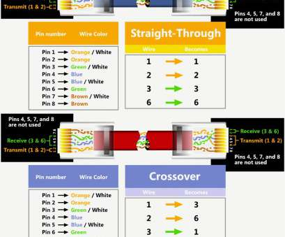 cat 3 wiring diagram rj45 Unique Home Phone Wiring Diagram Using Cat5 Cable, 5 Wire With Crimp, 5 Wire Diagram, 5 To, 3 Diagram Cat 3 Wiring Diagram Rj45 New Unique Home Phone Wiring Diagram Using Cat5 Cable, 5 Wire With Crimp, 5 Wire Diagram, 5 To, 3 Diagram Pictures