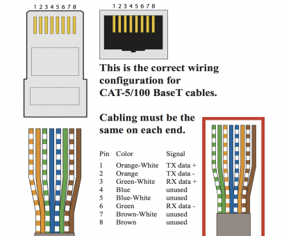 cat 5 568b wiring diagram Cat 5 Wiring Scheme Schematic Diagrams, 5 Pinout Diagram Cat5 568b Wiring Diagram 11 New Cat 5 568B Wiring Diagram Ideas