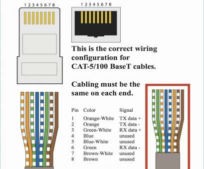 16 cleaver cat 5 data wiring diagram solutions