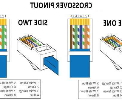 cat 5 ethernet cable wiring diagram beautiful cat5 crossover cable pinout pictures, wiring diagram rh releaseganji, Basic Wiring Diagram Camera Wiring Diagram Cat 5 Ethernet Cable Wiring Diagram Professional Beautiful Cat5 Crossover Cable Pinout Pictures, Wiring Diagram Rh Releaseganji, Basic Wiring Diagram Camera Wiring Diagram Ideas