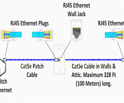 cat 5 ethernet cable wiring diagram Cat 5e Ethernet Cable Wiring Diagram, Valve Best Network Rj45 Within Cat 5 Ethernet Cable Wiring Diagram Fantastic Cat 5E Ethernet Cable Wiring Diagram, Valve Best Network Rj45 Within Collections