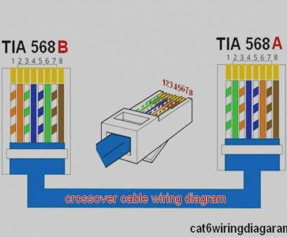 cat 5 ethernet cable wiring diagram Latest Of Wiring Diagram Ethernet Cable, 5 Color Code Emejing Wire Gallery, And Cat5 7 Cat 5 Ethernet Cable Wiring Diagram Practical Latest Of Wiring Diagram Ethernet Cable, 5 Color Code Emejing Wire Gallery, And Cat5 7 Collections
