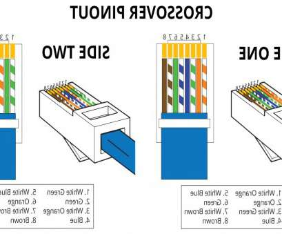 cat 5 ethernet cable wiring diagram wiring diagram, cat5 crossover cable 5b06df789420e, 5 rh aspenthemeworks, Category 6 Cable Wiring Diagram, 5 Ethernet Wiring Cat 5 Ethernet Cable Wiring Diagram Cleaver Wiring Diagram, Cat5 Crossover Cable 5B06Df789420E, 5 Rh Aspenthemeworks, Category 6 Cable Wiring Diagram, 5 Ethernet Wiring Pictures