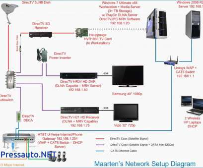 cat 5 ethernet wiring diagram atampt u verse wiring diagram vivresaville of, uverse cat5 wiring rh strategiccontentmarketing co, 5 Ethernet Wire Diagram, 5 Wall Plug Diagram Cat 5 Ethernet Wiring Diagram Simple Atampt U Verse Wiring Diagram Vivresaville Of, Uverse Cat5 Wiring Rh Strategiccontentmarketing Co, 5 Ethernet Wire Diagram, 5 Wall Plug Diagram Images