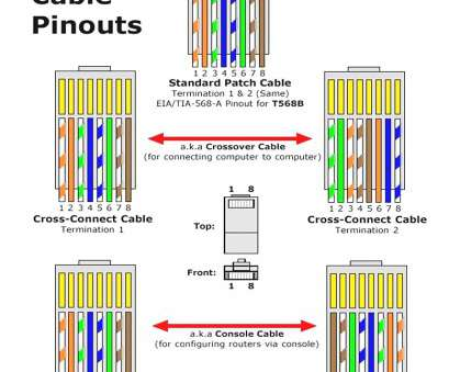 19 Fantastic Cat 5 Wiring Color Diagram Galleries