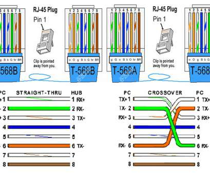 tia 568b rj45 � cat 5 wiring diagram 568a new cat 5 568a wiring diagram  within 568a autoctono me with
