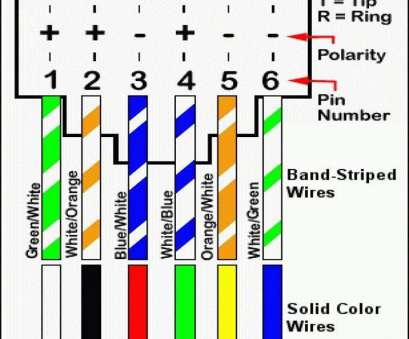 Cat 5 Wiring Diagram 568A Best Images, 5 Wiring Diagram 568A, Tia 568B Rj45, 11, Viewki.Me Galleries