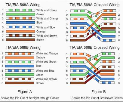 cat 5 wiring diagram a or b fantastic cat5 wiring diagram ideal diagrams  schematics at,