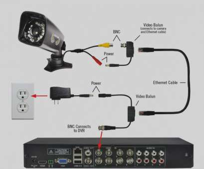 cat 5 wiring diagram for cctv Use Of Video Balun, CAT5 Cable, CCTV Cameras Technology News 13 Top Cat 5 Wiring Diagram, Cctv Collections