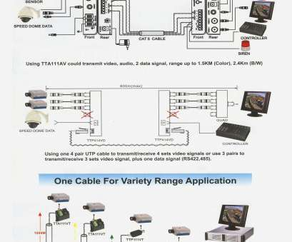 cat 5 wiring diagram for cctv Cat5 Cctv Wiring Diagram Wiring Diagram, Schematics, Cctv Balun Wiring Diagram Cat 5 Wiring Diagram, Cctv Top Cat5 Cctv Wiring Diagram Wiring Diagram, Schematics, Cctv Balun Wiring Diagram Solutions