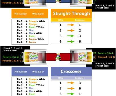 cat 5 wiring diagram for cctv cat5 wiring diagram by krhainos, CCTV South Coast, Pinterest Cat 5 Wiring Diagram, Cctv Professional Cat5 Wiring Diagram By Krhainos, CCTV South Coast, Pinterest Ideas