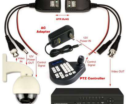 cat 5 wiring diagram for cctv Cctv Balun Wiring Diagram, Bnc to Rj45 Cat5 Video Data Power Balun Connector Cat 5 Wiring Diagram, Cctv Best Cctv Balun Wiring Diagram, Bnc To Rj45 Cat5 Video Data Power Balun Connector Solutions