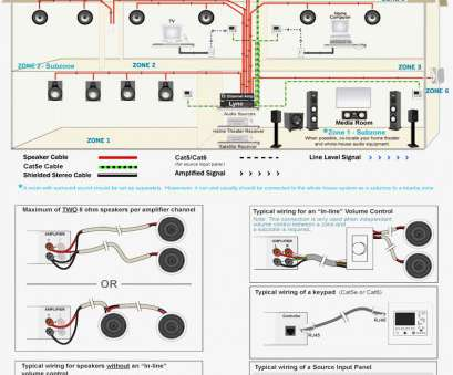 cat 5 wiring diagram plug great house wiring, 5 cat5 cable wiring diagram figure 5 cross rh chocaraze, Cat Cat 5 Wiring Diagram Plug Best Great House Wiring, 5 Cat5 Cable Wiring Diagram Figure 5 Cross Rh Chocaraze, Cat Images