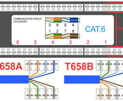 Cat5 Network Wiring Diagrams In Addition Rj45 Wall Jack ... on