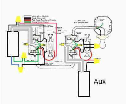 cat 5 wiring diagram rj45 fantastic cat 5 wiring diagram wall jack, to  wire your
