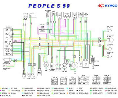 cat 5 wiring diagram standard cat, cc wire diagram schematic diagrams scooter manuals, 5 Wiring Sequence Standard, 5 Cat 5 Wiring Diagram Standard Practical Cat, Cc Wire Diagram Schematic Diagrams Scooter Manuals, 5 Wiring Sequence Standard, 5 Photos