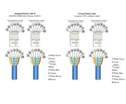 cat 5 wiring diagram standard color code of ethernet cable inspirationa wiring diagram, cat5 rh movahed co Standard, 5 Wiring Diagram Home Ethernet Wiring Diagram Cat 5 Wiring Diagram Standard Fantastic Color Code Of Ethernet Cable Inspirationa Wiring Diagram, Cat5 Rh Movahed Co Standard, 5 Wiring Diagram Home Ethernet Wiring Diagram Images