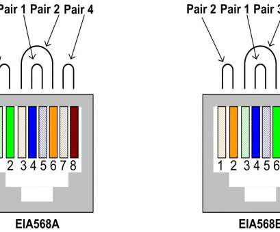 cat 5 wiring diagram standard how to make an ethernet network cable cat5e cat6 in rj45 wiring, standard, 5 diagram Cat 5 Wiring Diagram Standard New How To Make An Ethernet Network Cable Cat5E Cat6 In Rj45 Wiring, Standard, 5 Diagram Collections