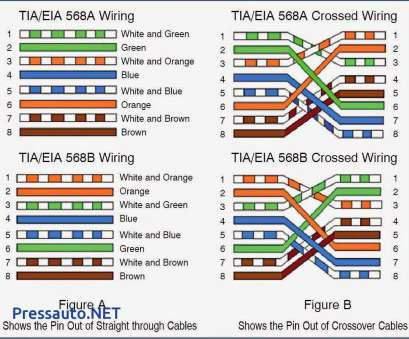 Cat 5 Wiring Diagram T568b Most T568a T568b Rj45 Cat5e Cat6 Ethernet