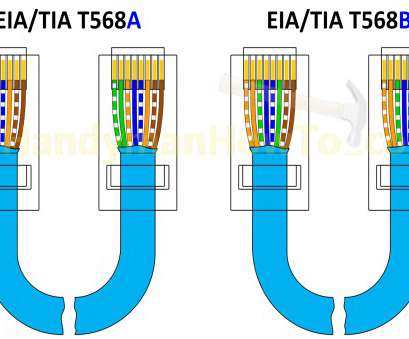 cat 5 wiring diagram t568b most t568a t568b rj45 cat5e cat6 ethernet rh tonetastic info