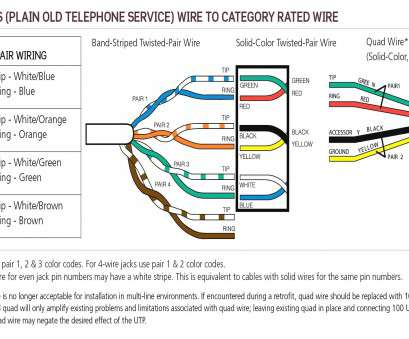 cat 5 wiring diagram uk Phone Line Wiring Diagram Uk Tamahuproject, Fine Telephone Wire, 5ac286f0c4597 Cat5 3 In Phone Wire Diagram Cat 5 Wiring Diagram Uk Creative Phone Line Wiring Diagram Uk Tamahuproject, Fine Telephone Wire, 5Ac286F0C4597 Cat5 3 In Phone Wire Diagram Solutions