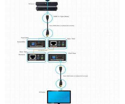 cat 5 wiring diagram video Cablesson Hdelity Hdmi 3d Extender Single Cat5 6 Bi Directional Ir Cat 5 Wiring Diagram Video Brilliant Cablesson Hdelity Hdmi 3D Extender Single Cat5 6 Bi Directional Ir Solutions