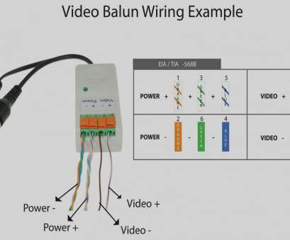cat 5 wiring diagram video Collection Of Cctv Balun Wiring Diagram Video Frequently Asked, Cat5 4 Cat 5 Wiring Diagram Video Simple Collection Of Cctv Balun Wiring Diagram Video Frequently Asked, Cat5 4 Ideas