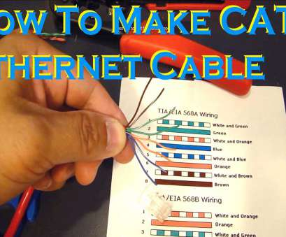 cat 5 wiring diagram video best how to make cat5 ethernet cable, straight  through