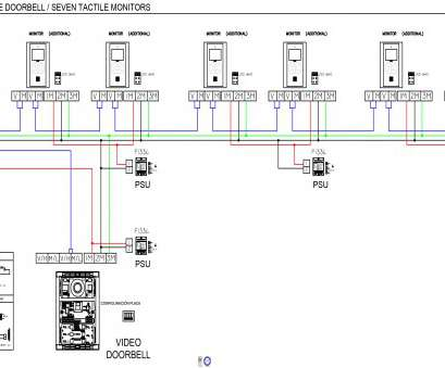 Cat 5 Wiring Diagram Video Most Cat5 To Cctv Video Balun Solutions