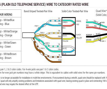 cat 5 wiring diagram wall jack nz Phone Line Wiring Diagram Awesome Telephone Wall Socket Incredible Cat 5 Wiring Diagram Wall Jack Nz Popular Phone Line Wiring Diagram Awesome Telephone Wall Socket Incredible Solutions