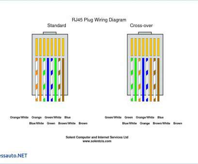 cat 5 wiring rj45 connector ... Rj45 Connector Wiring Diagram Fresh Cat5 Crossover Cable Wiring Diagram Valid Cat5e Wire Diagram Cat 5 Wiring Rj45 Connector New ... Rj45 Connector Wiring Diagram Fresh Cat5 Crossover Cable Wiring Diagram Valid Cat5E Wire Diagram Pictures