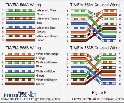 Amazing 568B Crossover Wiring Diagram Wiring Diagram Wiring Cloud Pimpapsuggs Outletorg