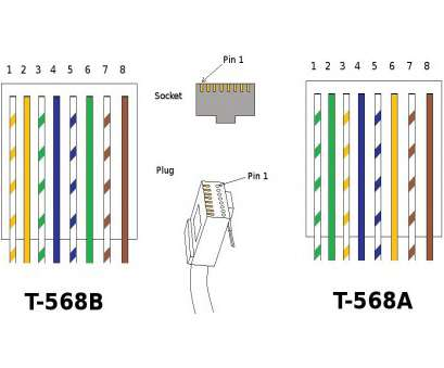 cat 6 wiring diagram b cat 6 wiring diagram rj45 cat6 b at cat6 cable wiring diagram at cat6 color diagram Cat 6 Wiring Diagram B Fantastic Cat 6 Wiring Diagram Rj45 Cat6 B At Cat6 Cable Wiring Diagram At Cat6 Color Diagram Images