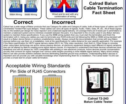 cat 6 wiring diagram for wall plates Cat5e Ethernet Wiring Diagram Rj45 Pinout Diagrams, Or Cat6 Cable Within Wall Plate, Order Cat 6 Wiring Diagram, Wall Plates Professional Cat5E Ethernet Wiring Diagram Rj45 Pinout Diagrams, Or Cat6 Cable Within Wall Plate, Order Solutions