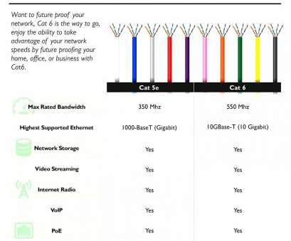 Cat, Wiring Diagram New Cat5E Wiring Diagram Australia Cable ... on