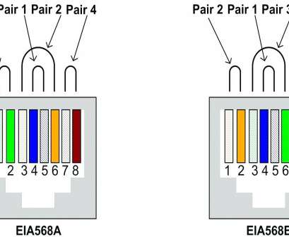 cat, wiring diagram creative cat5e wiring diagram keystone jack rj45,  rj11 wall socket appealing