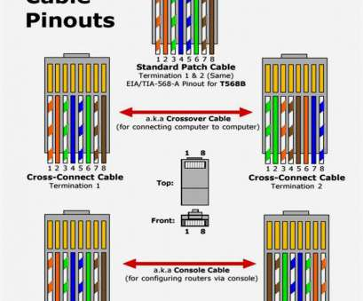 12 Simple Cat5 Patch Wiring Diagram Images