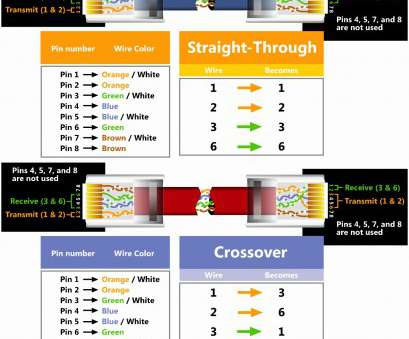 cat5 to rj45 wiring diagram cat 5 wiring diagram, for telephone best of tryit me rh tryit me CAT5 RJ45 Wiring-Diagram CAT5 RJ45 Wiring-Diagram Cat5 To Rj45 Wiring Diagram Creative Cat 5 Wiring Diagram, For Telephone Best Of Tryit Me Rh Tryit Me CAT5 RJ45 Wiring-Diagram CAT5 RJ45 Wiring-Diagram Photos