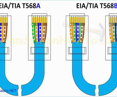 cat5 wire diagram ethernet Cat5 Wiring Diagram Ethernet, 5 Cable Throughout Adorable Unusual In Cat5 Wire Diagram Ethernet Simple Cat5 Wiring Diagram Ethernet, 5 Cable Throughout Adorable Unusual In Pictures