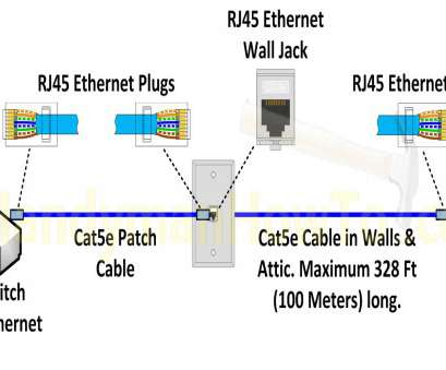 cat5e wiring diagram rj45 pdf Crossover Pinout In Cat6 Cable Wiring Diagram Incredible Ethernet Lively Cat5E Wiring Diagram Rj45 Pdf Perfect Crossover Pinout In Cat6 Cable Wiring Diagram Incredible Ethernet Lively Galleries