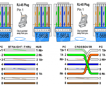 cat6 568b wiring diagram 568b wiring diagram in cat5 connector, free printable, cat 6 wiring diagrams 568a vs Cat6 568B Wiring Diagram Most 568B Wiring Diagram In Cat5 Connector, Free Printable, Cat 6 Wiring Diagrams 568A Vs Pictures